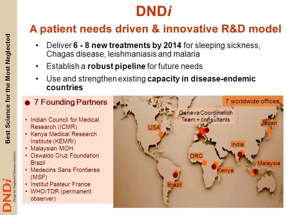 Best Science for the Most Neglected DNDi portfolio: 100m spent since 2003 Exploratory Alternative formulations of Amphotericin B (VL) Drug combination (Chagas) Oxaborole (HAT) Nitroimidazole backup (HAT) Fexinidazole (HAT) ASAQ (Malaria) Fixed-Dose Artesunate/ Amodiaquine ASMQ (Malaria) Fixed-Dose Artesunate/ Mefloquine Combination therapy (VL in Asia) Paediatric benznidazole (Chagas) Azoles E1224 & Biomarker (Chagas) Exploratory Combination therapy (VL in Africa) AmBisome® Miltefosine Combination therapy (VL in Latin America) NECT (Stage 2 HAT) Nifurtimox - Eflornithine Co- Administration HAT LO Consortium - Scynexis - Pace Univ.