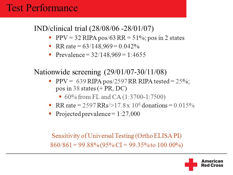 IND/clinical trial (28/08/06 -28/01/07) PPV = 32 RIPA pos/63 RR = 51%; pos in 2 states RR rate = 63/148,969 = 0.042% Prevalence = 32/148,969 = 1:4655 Nationwide screening (29/01/07-30/11/08) PPV = 639 RIPA pos/2597 RR RIPA tested = 25%; pos in 38 states (+ PR, DC) 60% from FL and CA (1:3700-1:7500) RR rate = 2597 RRs/>17.8 x 10 6 donations = 0.015% Projected prevalence = 1:27,000 Test Performance Sensitivity of Universal Testing (Ortho ELISA PI) 860/861 = 99.88% (95% CI = 99.35% to 100.00%)