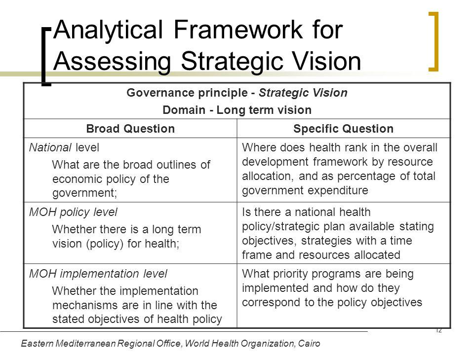 Eastern Mediterranean Regional Office, World Health Organization, Cairo 12 Analytical Framework for Assessing Strategic Vision Governance principle -