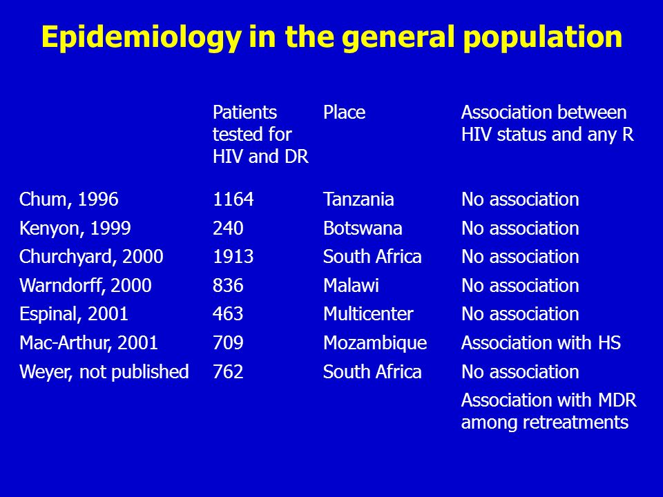 Generally no association between HIV status and DR, but: Majority of the studies in high HIV low MDR prevalence settings Lack of statistical power in some studies Methodologies difficult to compare In some studies association might be confounded by: –history of previous treatment –history of hospital stay Epidemiology in the general population