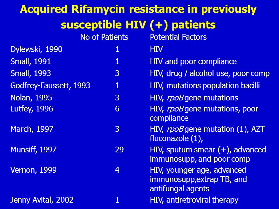 No of PatientsPotential Factors Dylewski, 19901HIV Small, 19911HIV and poor compliance Small, 19933HIV, drug / alcohol use, poor comp Godfrey-Faussett, 19931HIV, mutations population bacilli Nolan, 19953HIV, rpoB gene mutations Lutfey, 19966HIV, rpoB gene mutations, poor compliance March, 19973HIV, rpoB gene mutation (1), AZT fluconazole (1), Munsiff, 199729HIV, sputum smear (+), advanced immunosupp, and poor comp Vernon, 19994HIV, younger age, advanced immunosupp,extrap TB, and antifungal agents Jenny-Avital, 20021HIV, antiretroviral therapy Acquired Rifamycin resistance in previously susceptible HIV (+) patients
