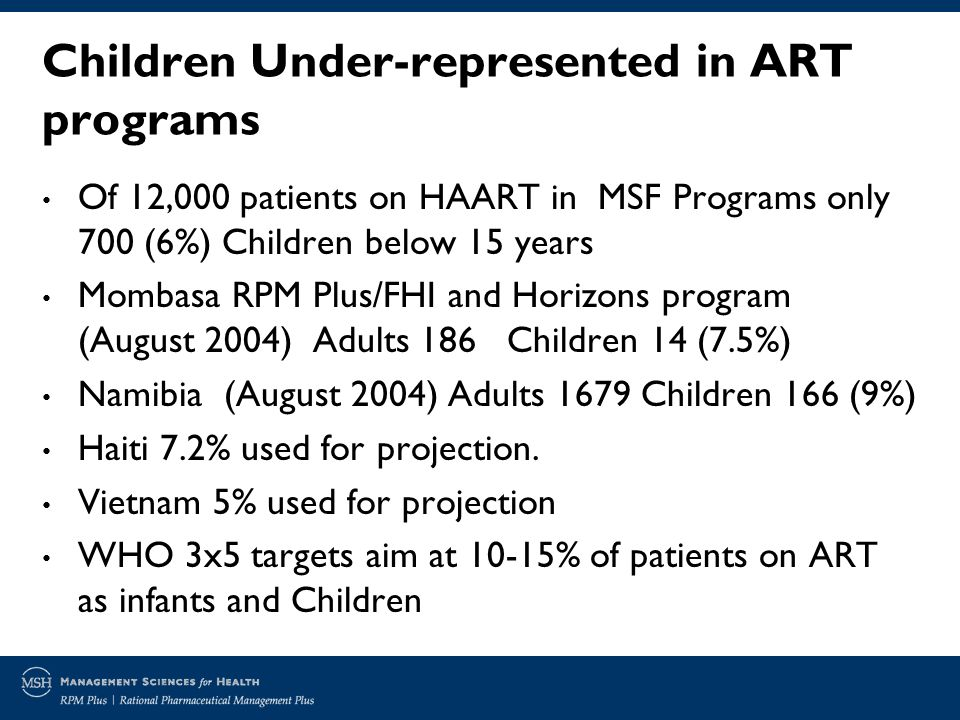 Children Under-represented in ART programs Of 12,000 patients on HAART in MSF Programs only 700 (6%) Children below 15 years Mombasa RPM Plus/FHI and Horizons program (August 2004) Adults 186 Children 14 (7.5%) Namibia (August 2004) Adults 1679 Children 166 (9%) Haiti 7.2% used for projection.