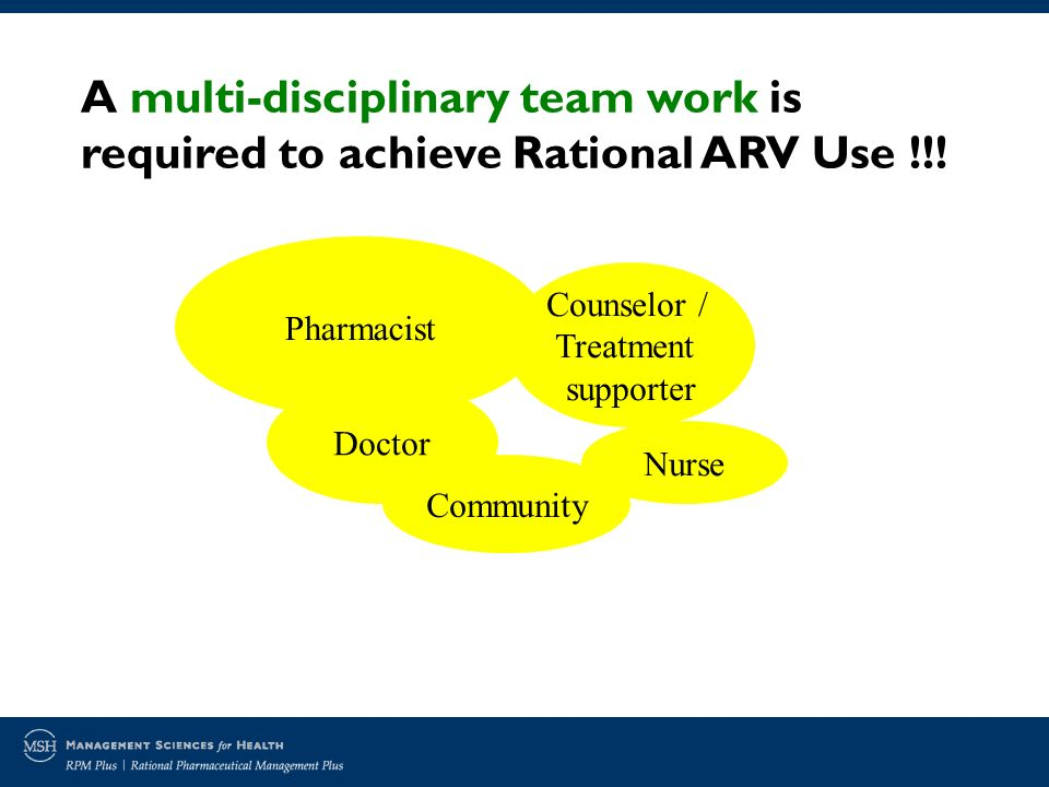 A multi-disciplinary team work is required to achieve Rational ARV Use !!.
