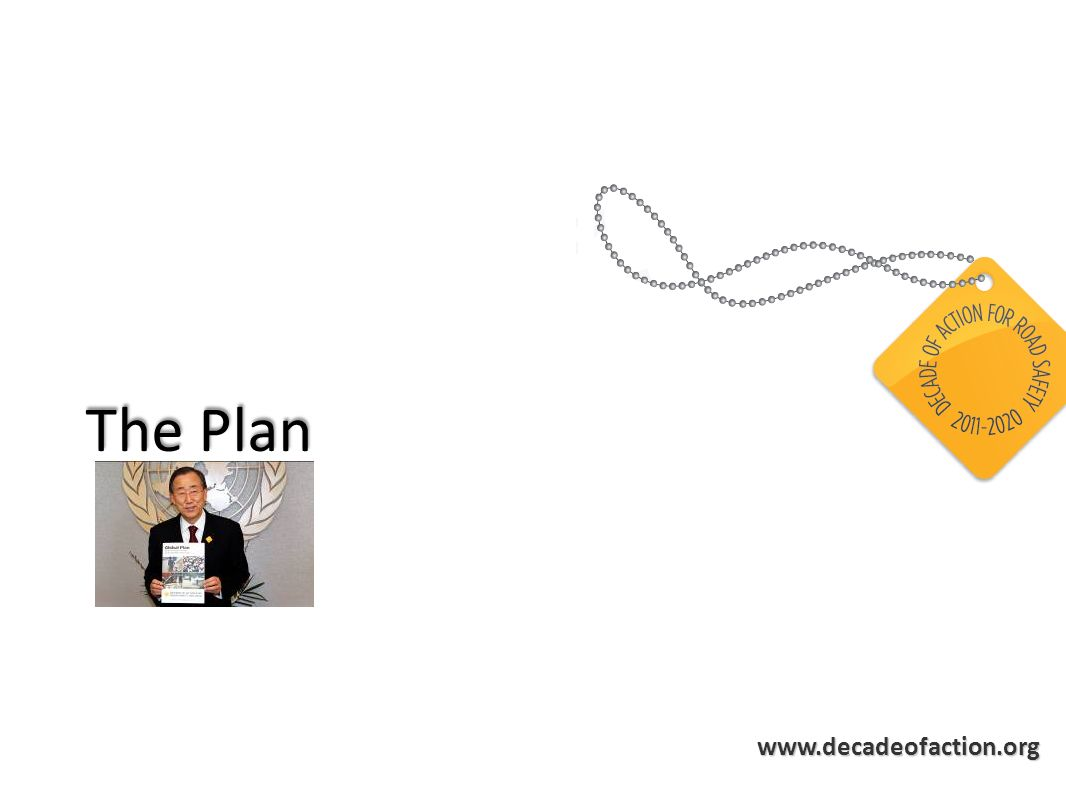www.decadeofaction.org The Plan