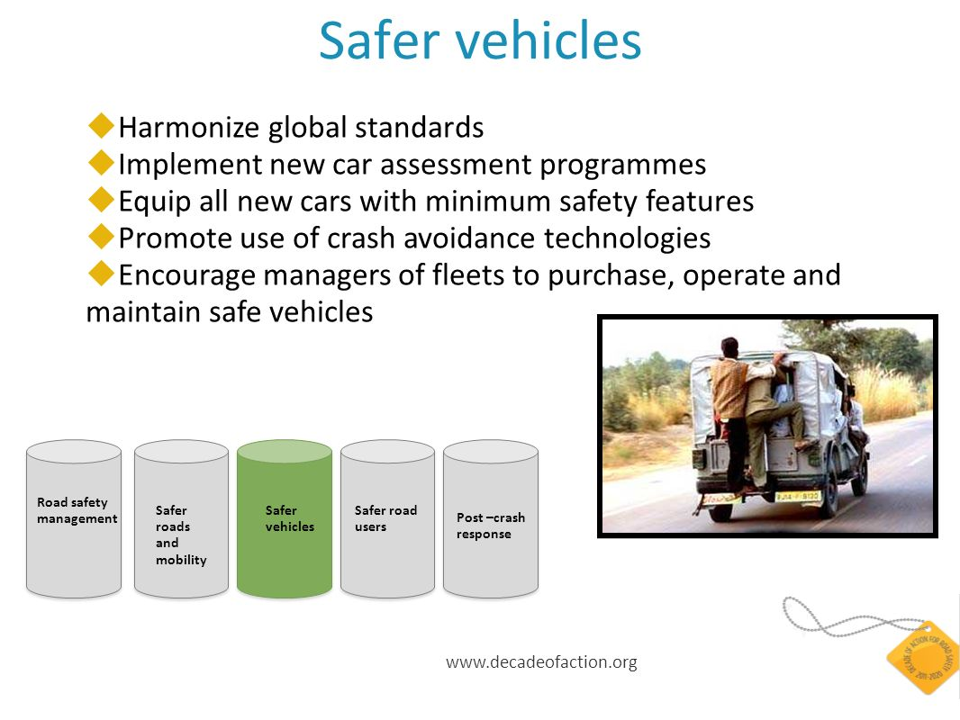www.decadeofaction.org Safer vehicles Harmonize global standards Implement new car assessment programmes Equip all new cars with minimum safety features Promote use of crash avoidance technologies Encourage managers of fleets to purchase, operate and maintain safe vehicles Road safety management Safer roads and mobility Safer vehicles Safer road users Post –crash response