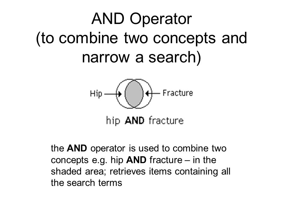 AND Operator (to combine two concepts and narrow a search) the AND operator is used to combine two concepts e.g. hip AND fracture – in the shaded area