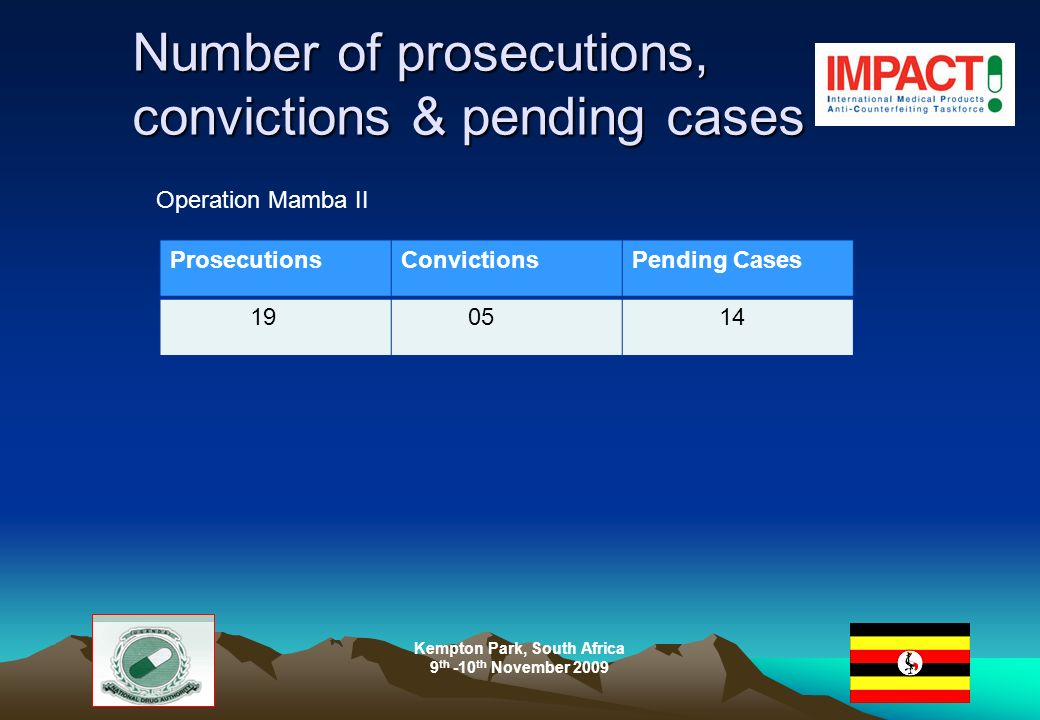 Kempton Park, South Africa 9 th -10 th November 2009 Number of prosecutions, convictions & pending cases Operation Mamba II ProsecutionsConvictionsPending Cases 19 05 14