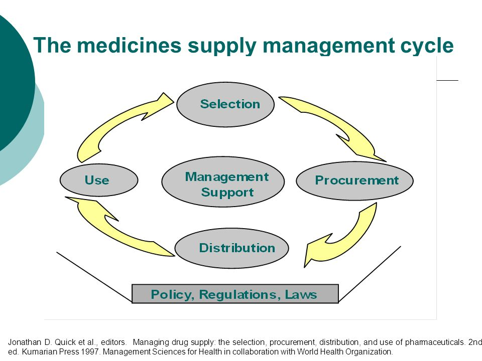 The medicines supply management cycle Jonathan D. Quick et al., editors.
