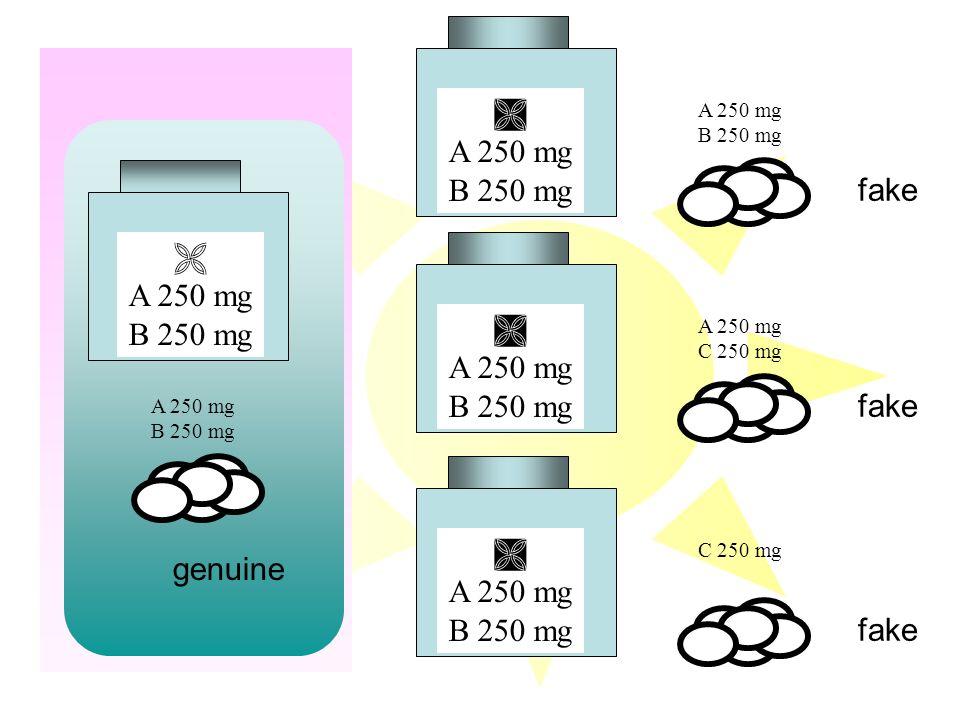 A 250 mg B 250 mg A 250 mg B 250 mg fake A 250 mg B 250 mg A 250 mg C 250 mg fake A 250 mg B 250 mg C 250 mg fake A 250 mg B 250 mg A 250 mg B 250 mg genuine