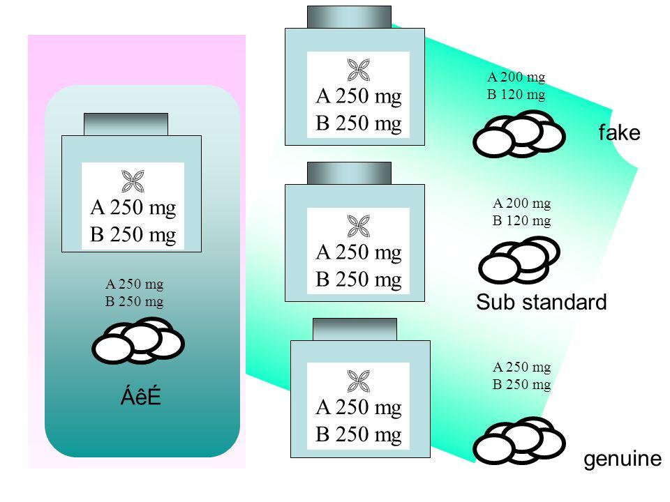 A 200 mg B 120 mg fake Sub standard genuine A 250 mg B 250 mg A 250 mg B 250 mg 球 A 250 mg B 250 mg A 250 mg B 250 mg A 200 mg B 120 mg A 250 mg B 250 mg A 250 mg B 250 mg