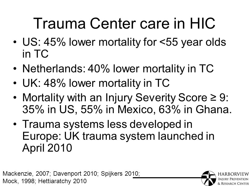 Trauma Center care in HIC US: 45% lower mortality for <55 year olds in TC Netherlands: 40% lower mortality in TC UK: 48% lower mortality in TC Mortality with an Injury Severity Score 9: 35% in US, 55% in Mexico, 63% in Ghana.