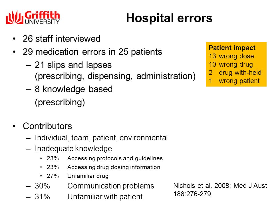 Hospital errors 26 staff interviewed 29 medication errors in 25 patients –21 slips and lapses (prescribing, dispensing, administration) –8 knowledge based (prescribing) Contributors –Individual, team, patient, environmental –Inadequate knowledge 23%Accessing protocols and guidelines 23%Accessing drug dosing information 27%Unfamiliar drug –30%Communication problems –31%Unfamiliar with patient Nichols et al.