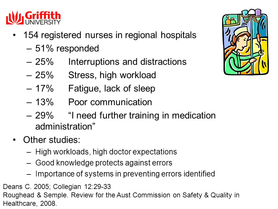 154 registered nurses in regional hospitals –51% responded –25%Interruptions and distractions –25%Stress, high workload –17%Fatigue, lack of sleep –13%Poor communication –29%I need further training in medication administration Other studies: –High workloads, high doctor expectations –Good knowledge protects against errors –Importance of systems in preventing errors identified Deans C.