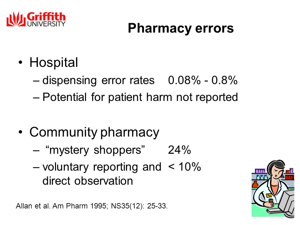 Pharmacy errors Hospital –dispensing error rates0.08% - 0.8% –Potential for patient harm not reported Community pharmacy – mystery shoppers 24% –voluntary reporting and < 10% direct observation Allan et al.
