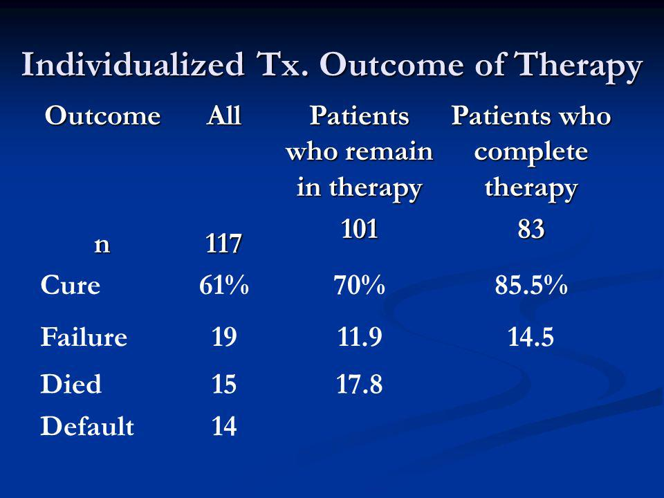 Individualized Tx.