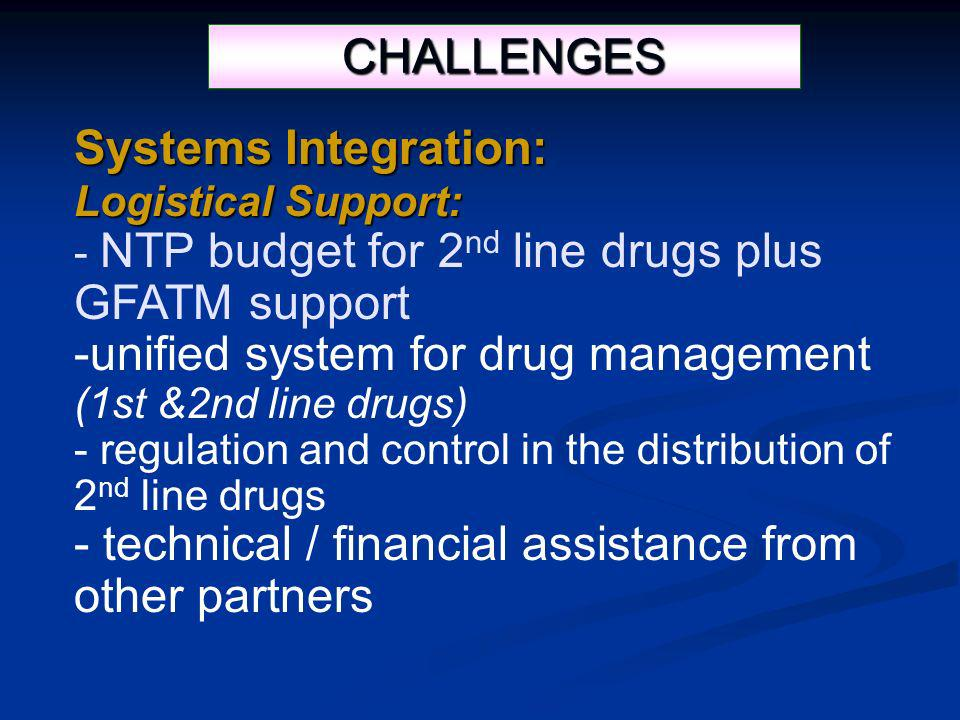 Systems Integration: Logistical Support: - NTP budget for 2 nd line drugs plus GFATM support -unified system for drug management (1st &2nd line drugs) - regulation and control in the distribution of 2 nd line drugs - technical / financial assistance from other partners CHALLENGES