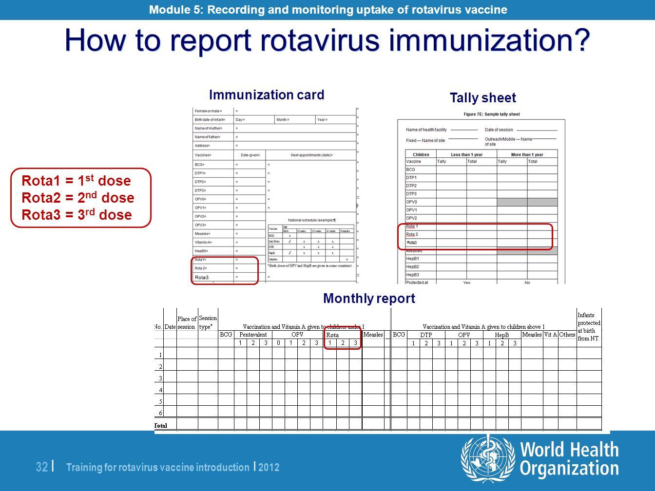 Training for rotavirus vaccine introduction | 2012 32 | How to report rotavirus immunization? Immunization card Tally sheet Rota1 = 1 st dose Rota2 =