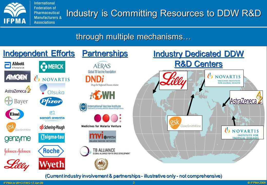 © IFPMA 2009 IFPMA to WHO EWG 12 Jan 09 3 Industry is Committing Resources to DDW R&D through multiple mechanisms… Industry Dedicated DDW R&D Centers Independent Efforts Partnerships (Current industry involvement & partnerships - illustrative only - not comprehensive)