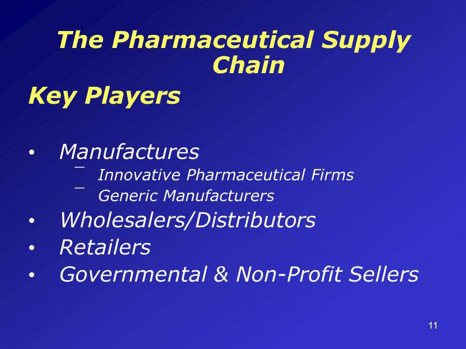 11 The Pharmaceutical Supply Chain Key Players Manufactures ¯Innovative Pharmaceutical Firms ¯Generic Manufacturers Wholesalers/Distributors Retailers Governmental & Non-Profit Sellers
