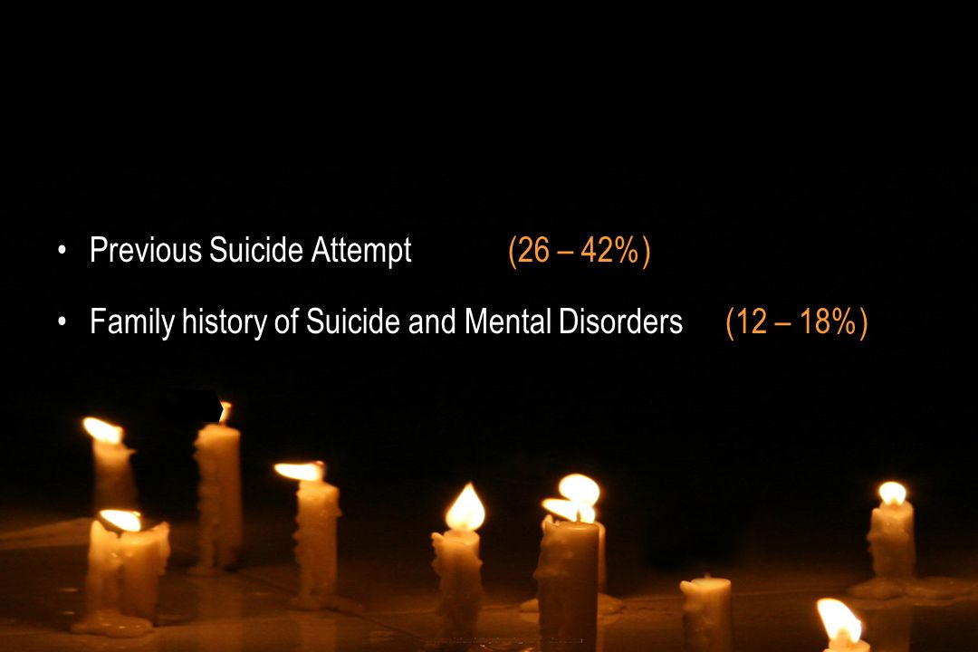 Previous Suicide Attempt (26 – 42%) Family history of Suicide and Mental Disorders(12 – 18%) Previous Suicide Attempt (26 – 42%) Family history of Sui