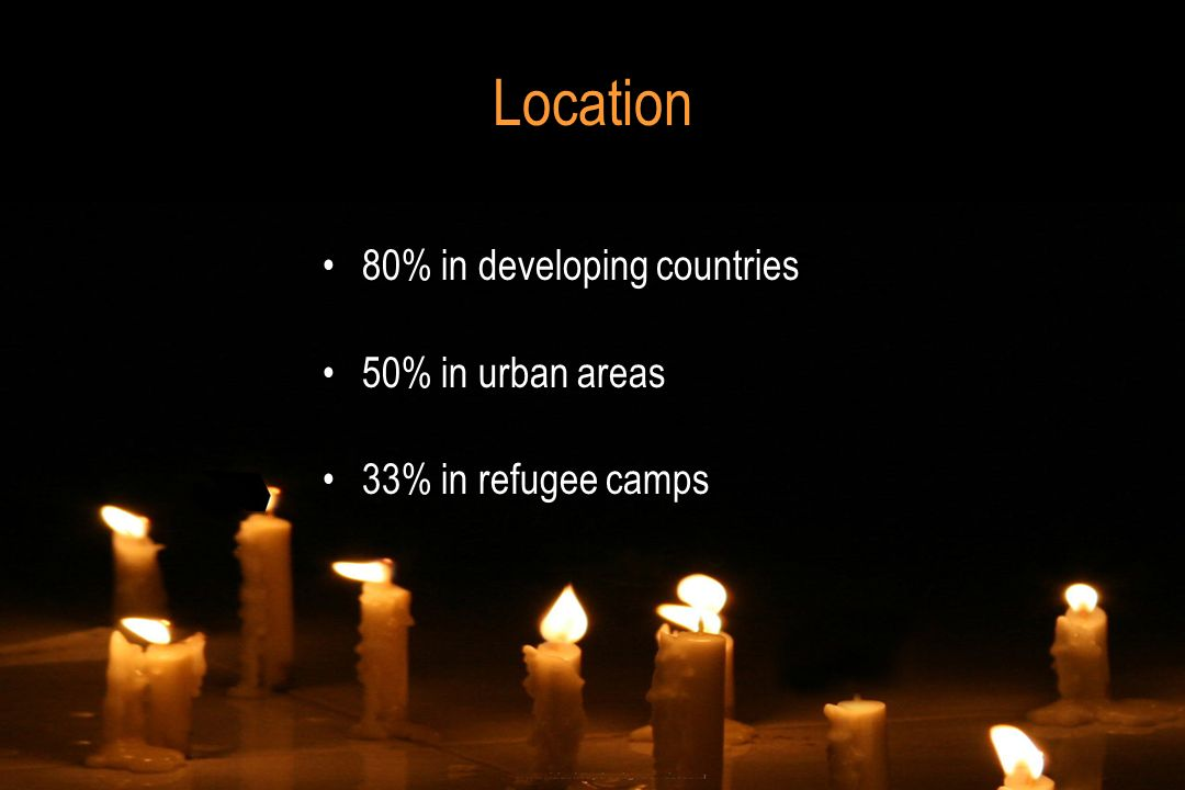 Location 80% in developing countries 50% in urban areas 33% in refugee camps