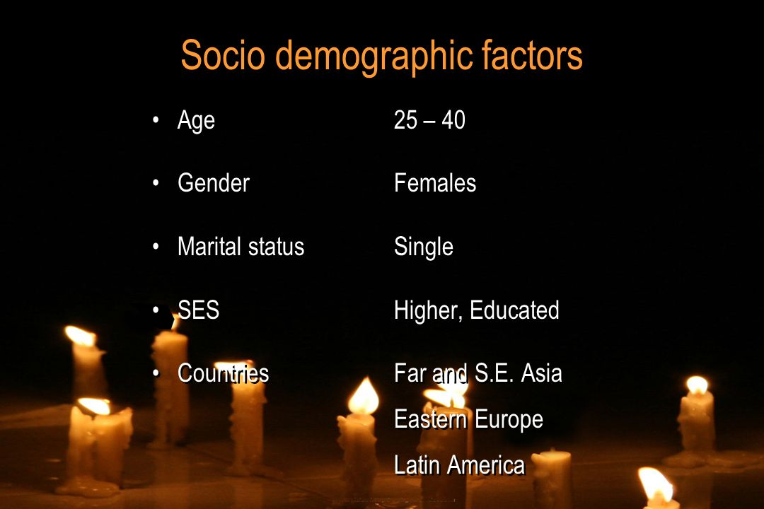 Socio demographic factors Age25 – 40 GenderFemales Marital statusSingle SESHigher, Educated CountriesFar and S.E. Asia Eastern Europe Latin America