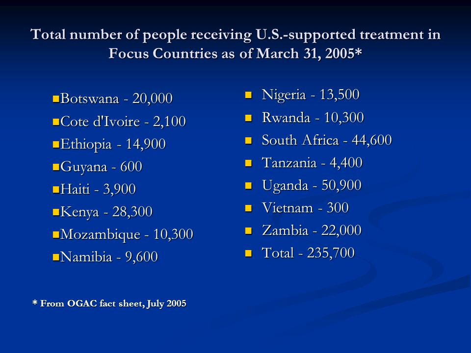 Total number of people receiving U.S.-supported treatment in Focus Countries as of March 31, 2005* Botswana - 20,000 Botswana - 20,000 Cote d Ivoire - 2,100 Cote d Ivoire - 2,100 Ethiopia - 14,900 Ethiopia - 14,900 Guyana Guyana Haiti - 3,900 Haiti - 3,900 Kenya - 28,300 Kenya - 28,300 Mozambique - 10,300 Mozambique - 10,300 Namibia - 9,600 Namibia - 9,600 Nigeria - 13,500 Rwanda - 10,300 South Africa - 44,600 Tanzania - 4,400 Uganda - 50,900 Vietnam Zambia - 22,000 Total - 235,700 * From OGAC fact sheet, July 2005