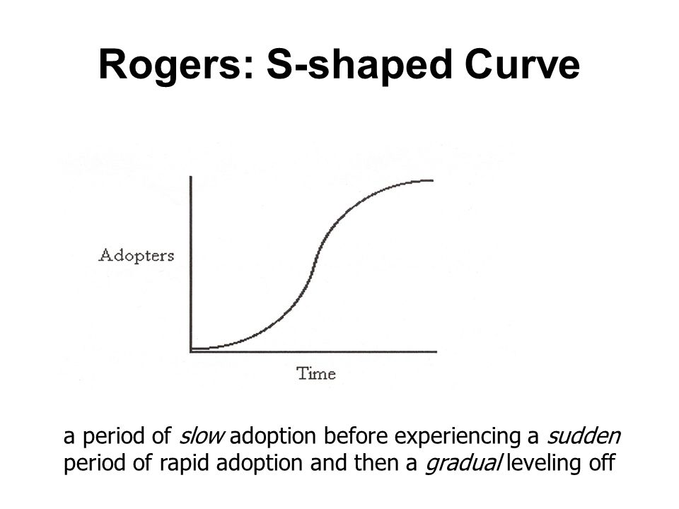 Rogers: S-shaped Curve a period of slow adoption before experiencing a sudden period of rapid adoption and then a gradual leveling off