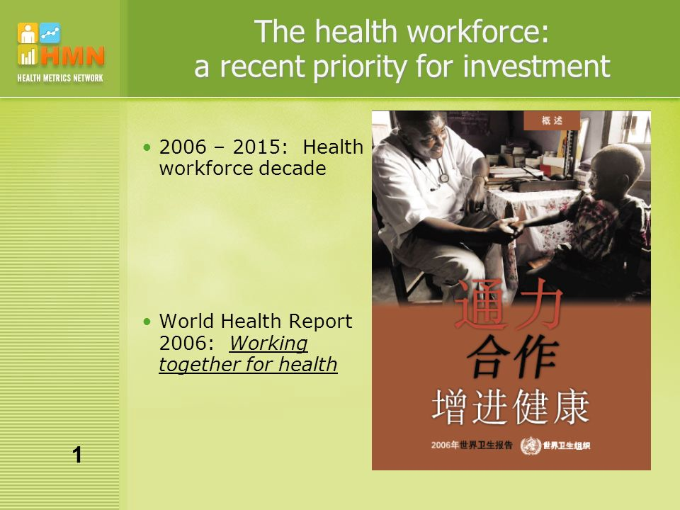 The health workforce: a recent priority for investment 2006 – 2015: Health workforce decade World Health Report 2006: Working together for health 1