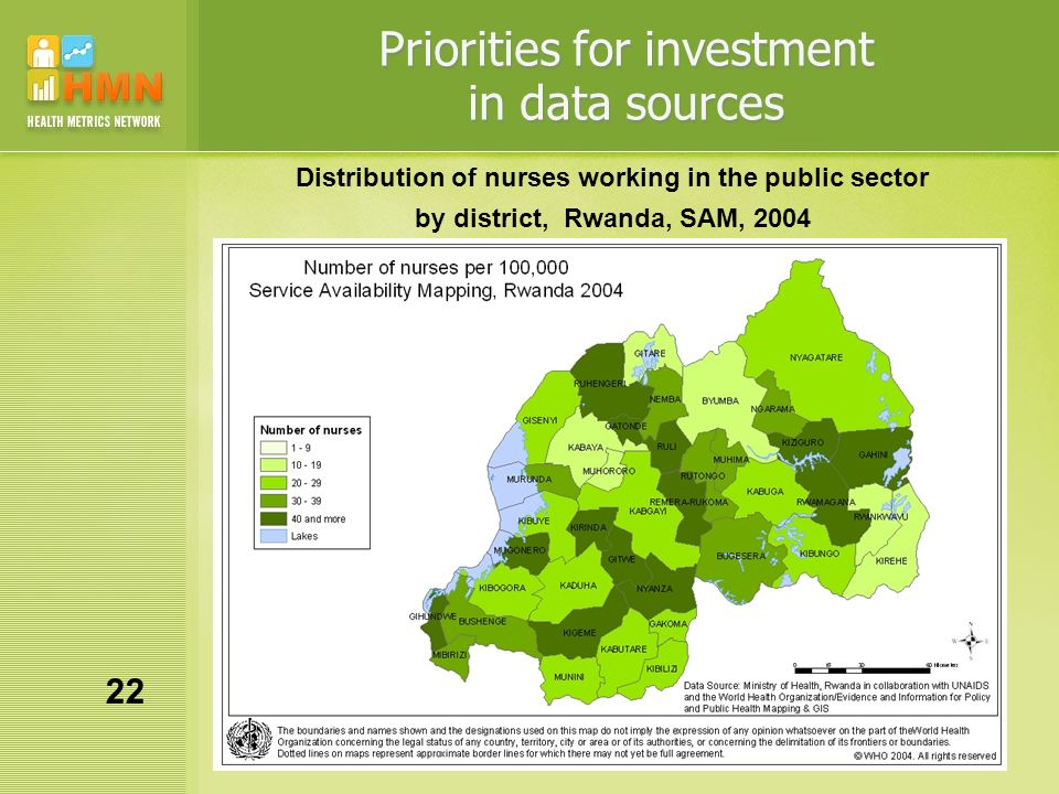 Priorities for investment in data sources Distribution of nurses working in the public sector by district, Rwanda, SAM, 2004 22