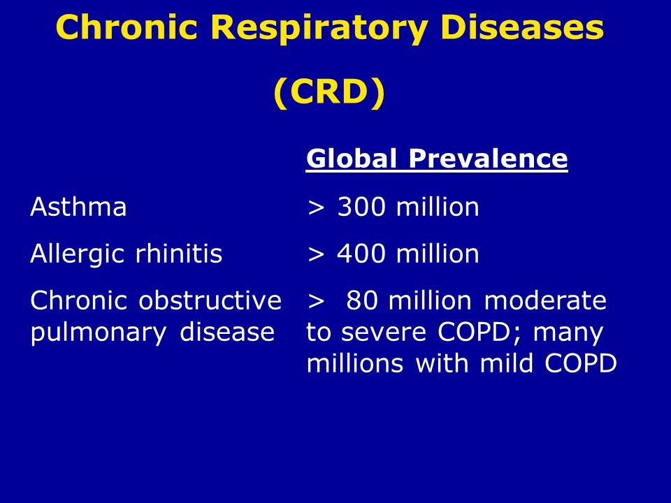 Chronic Respiratory Diseases (CRD) Global Prevalence Asthma > 300 million Allergic rhinitis > 400 million Chronic obstructive > 80 million moderate pu