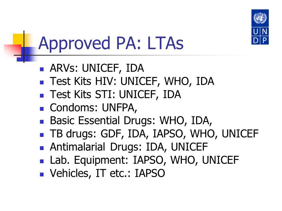 Approved PA: LTAs ARVs: UNICEF, IDA Test Kits HIV: UNICEF, WHO, IDA Test Kits STI: UNICEF, IDA Condoms: UNFPA, Basic Essential Drugs: WHO, IDA, TB dru