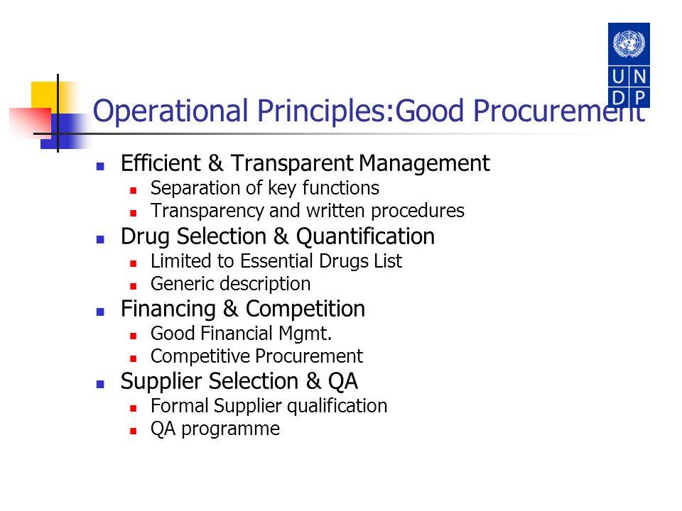 Operational Principles:Good Procurement Efficient & Transparent Management Separation of key functions Transparency and written procedures Drug Select