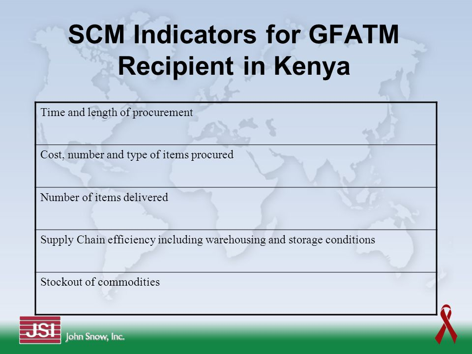 SCM Indicators for GFATM Recipient in Kenya Time and length of procurement Cost, number and type of items procured Number of items delivered Supply Ch