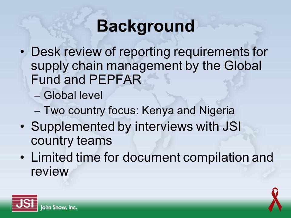 Outline PEPFAR SCM Indicators –Global –Country Specific Findings & Comparison GFATM SCM Indicators –Global –Country Specific Findings & Comparison Conclusions LMIS Records & Reports ART Sites, Kenya JSI/DELIVER Global Indicators