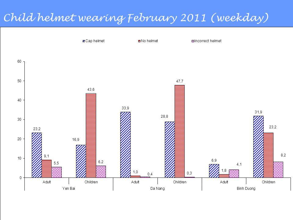 Child helmet wearing February 2011 (weekday)