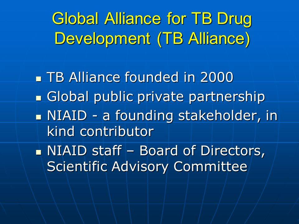 Global Alliance for TB Drug Development (TB Alliance) TB Alliance founded in 2000 TB Alliance founded in 2000 Global public private partnership Global