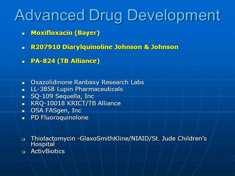 Advanced Drug Development Moxifloxacin (Bayer) Moxifloxacin (Bayer) R207910 Diarylquinoline Johnson & Johnson R207910 Diarylquinoline Johnson & Johnso