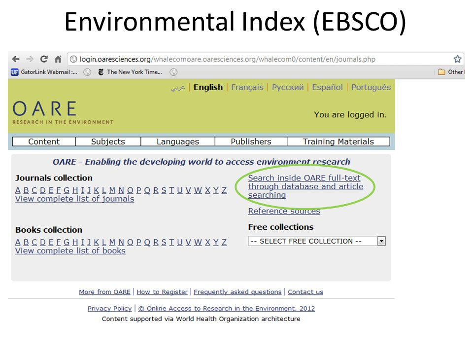 Environmental Index (EBSCO)