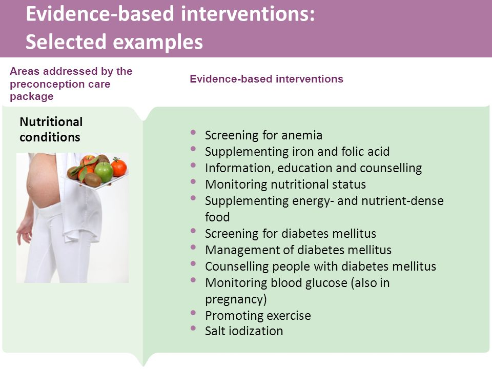 Evidence-based interventions: Selected examples Areas addressed by the preconception care package Evidence-based interventions Screening for anemia Supplementing iron and folic acid Information, education and counselling Monitoring nutritional status Supplementing energy- and nutrient-dense food Screening for diabetes mellitus Management of diabetes mellitus Counselling people with diabetes mellitus Monitoring blood glucose (also in pregnancy) Promoting exercise Salt iodization Nutritional conditions