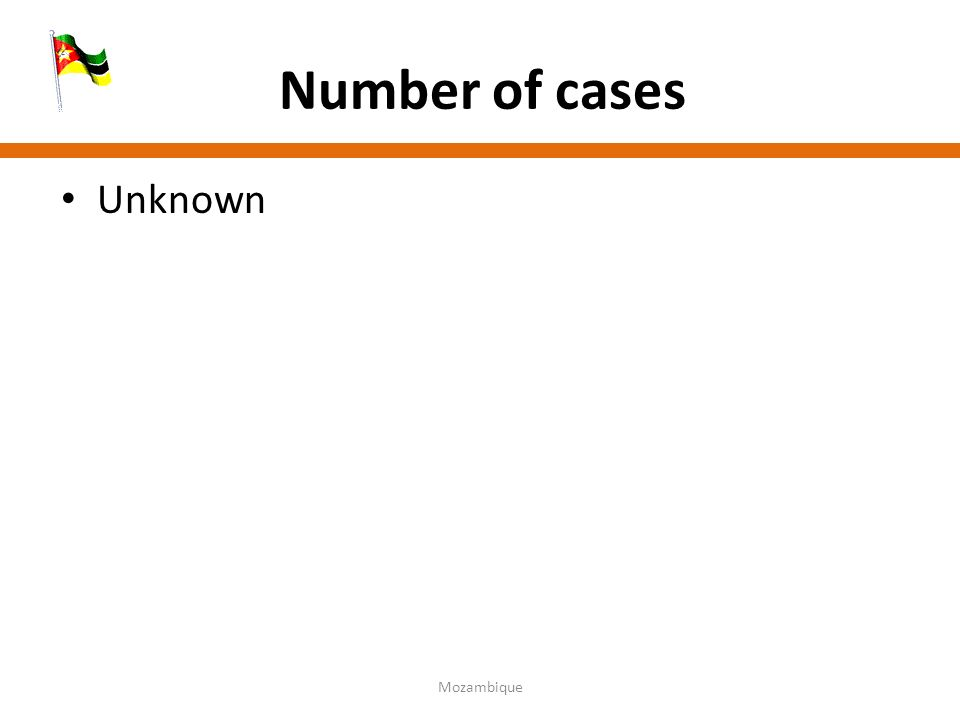 Number of cases Unknown Mozambique