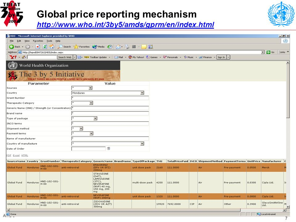 7 AMDS Global price reporting mechanism