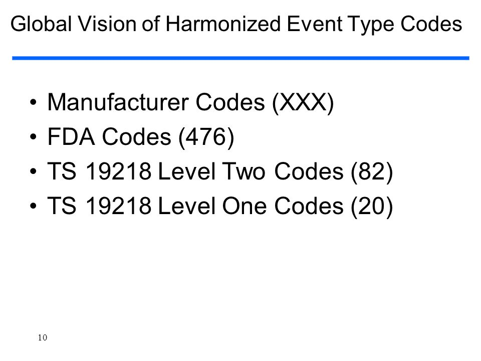 10 Global Vision of Harmonized Event Type Codes Manufacturer Codes (XXX) FDA Codes (476) TS 19218 Level Two Codes (82) TS 19218 Level One Codes (20)