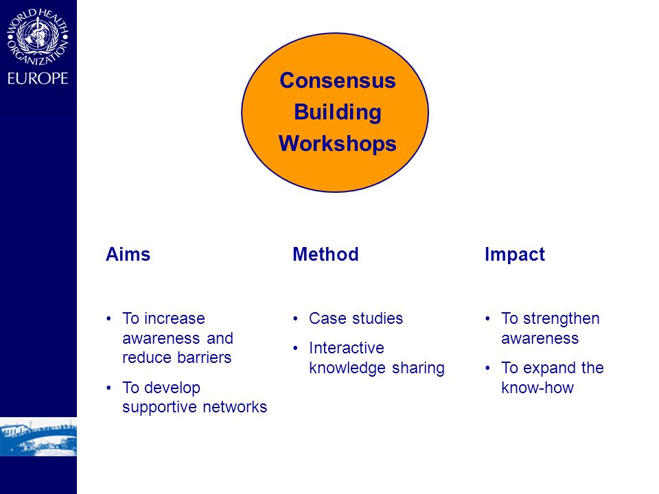 Aims To increase awareness and reduce barriers To develop supportive networks Method Case studies Interactive knowledge sharing Impact To strengthen awareness To expand the know-how Consensus Building Workshops