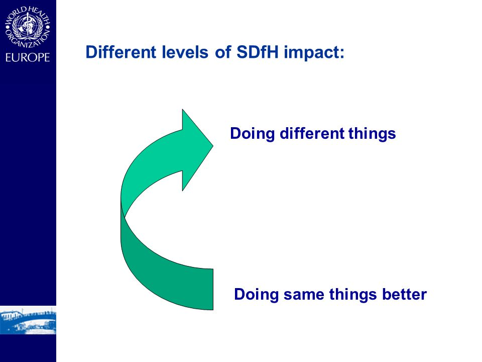 Different levels of SDfH impact: Doing different things Doing same things better