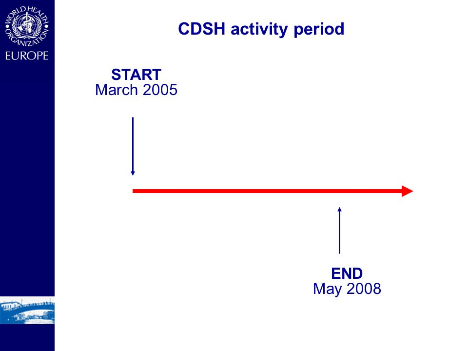 START March 2005 END May 2008 CDSH activity period