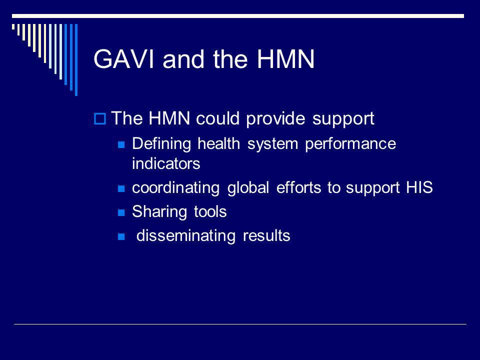 GAVI and the HMN The HMN could provide support Defining health system performance indicators coordinating global efforts to support HIS Sharing tools