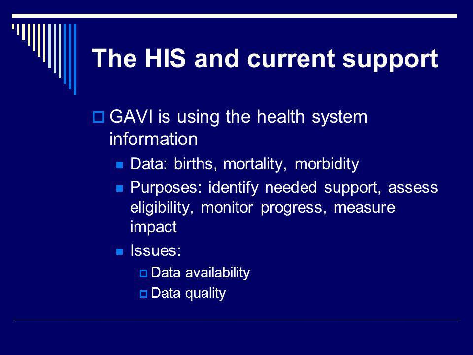 The HIS and current support GAVI is using the health system information Data: births, mortality, morbidity Purposes: identify needed support, assess e