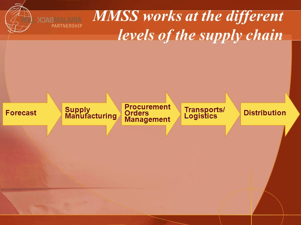 MMSS compiles, consolidates and establishes forecast for drugs and nets MMSS works with technical partners to proactively identify reliable suppliers organizes the technical assistance to manufacturers to accelerate submission to prequalification / certification works with partners to facilitate investment in manufacturing.