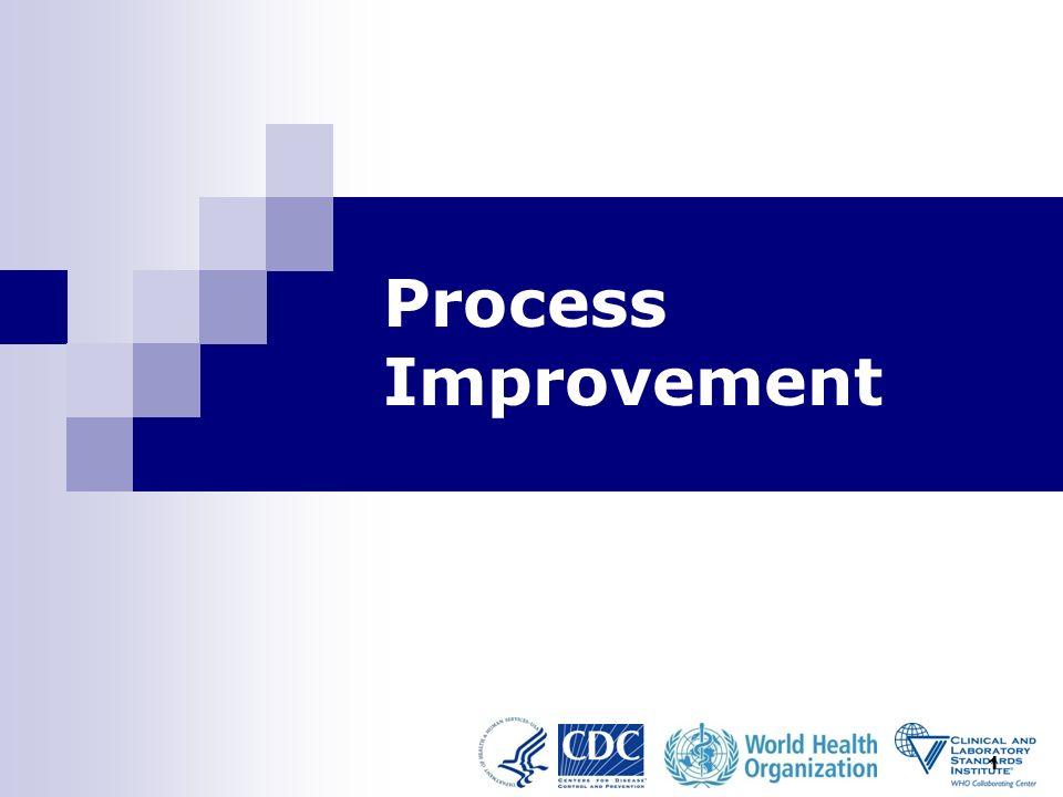 1 Process Improvement
